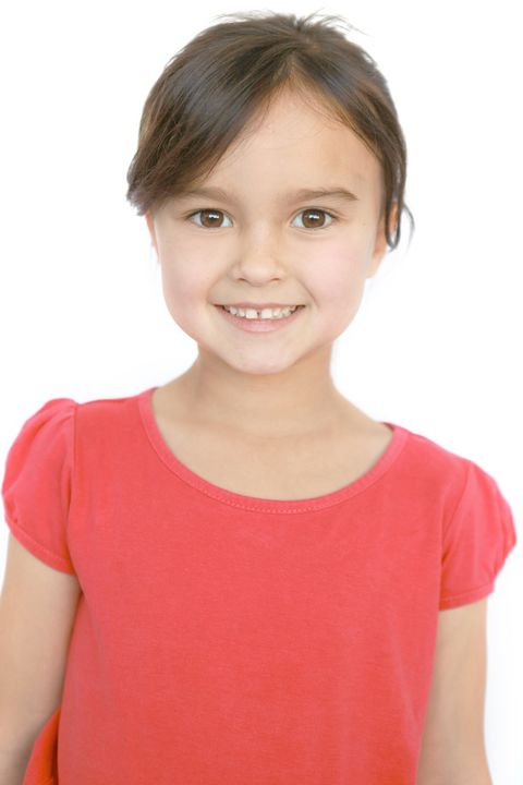 Now Actors - Milla Graham-Arho